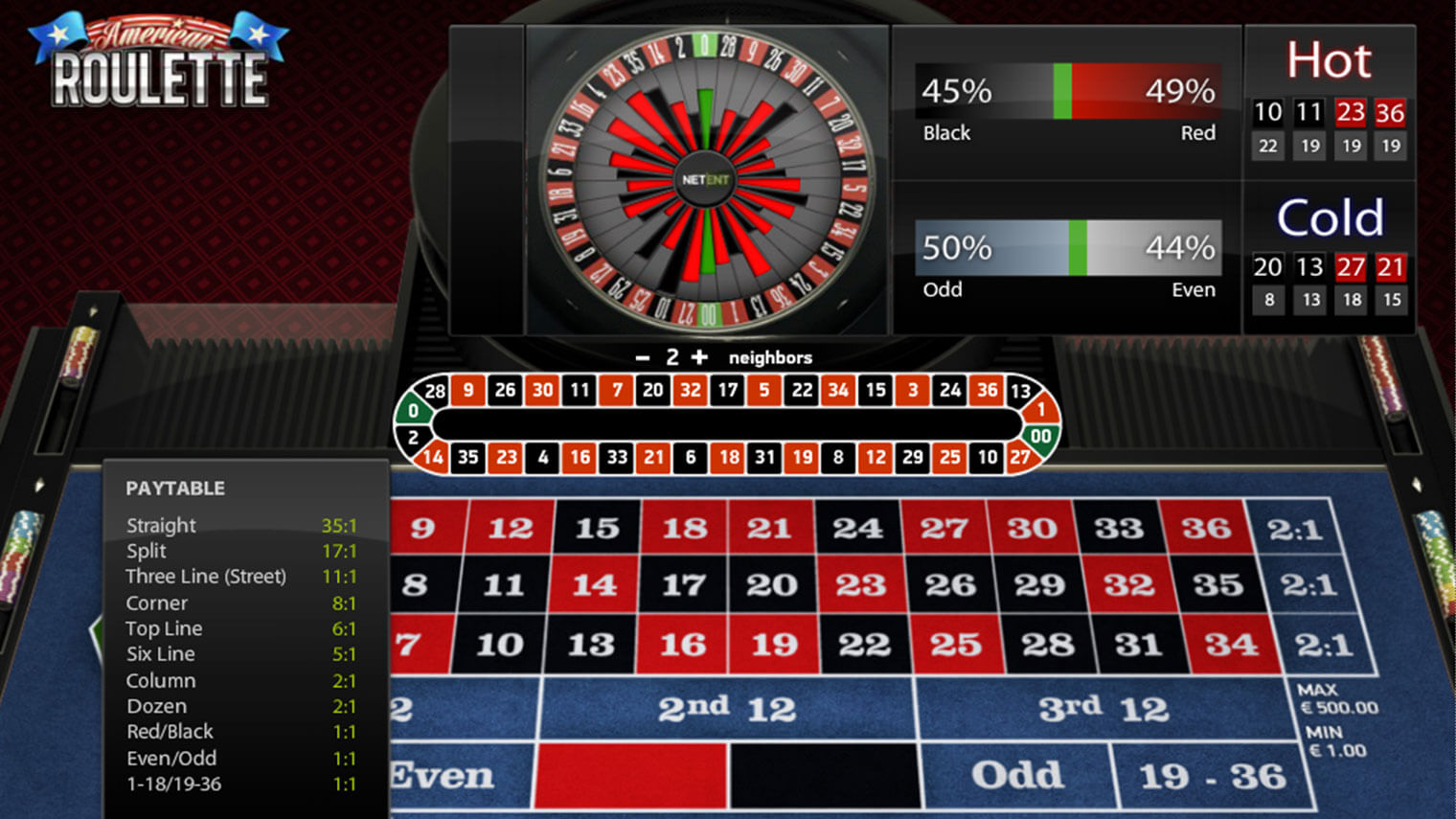 American Roulette – Rules