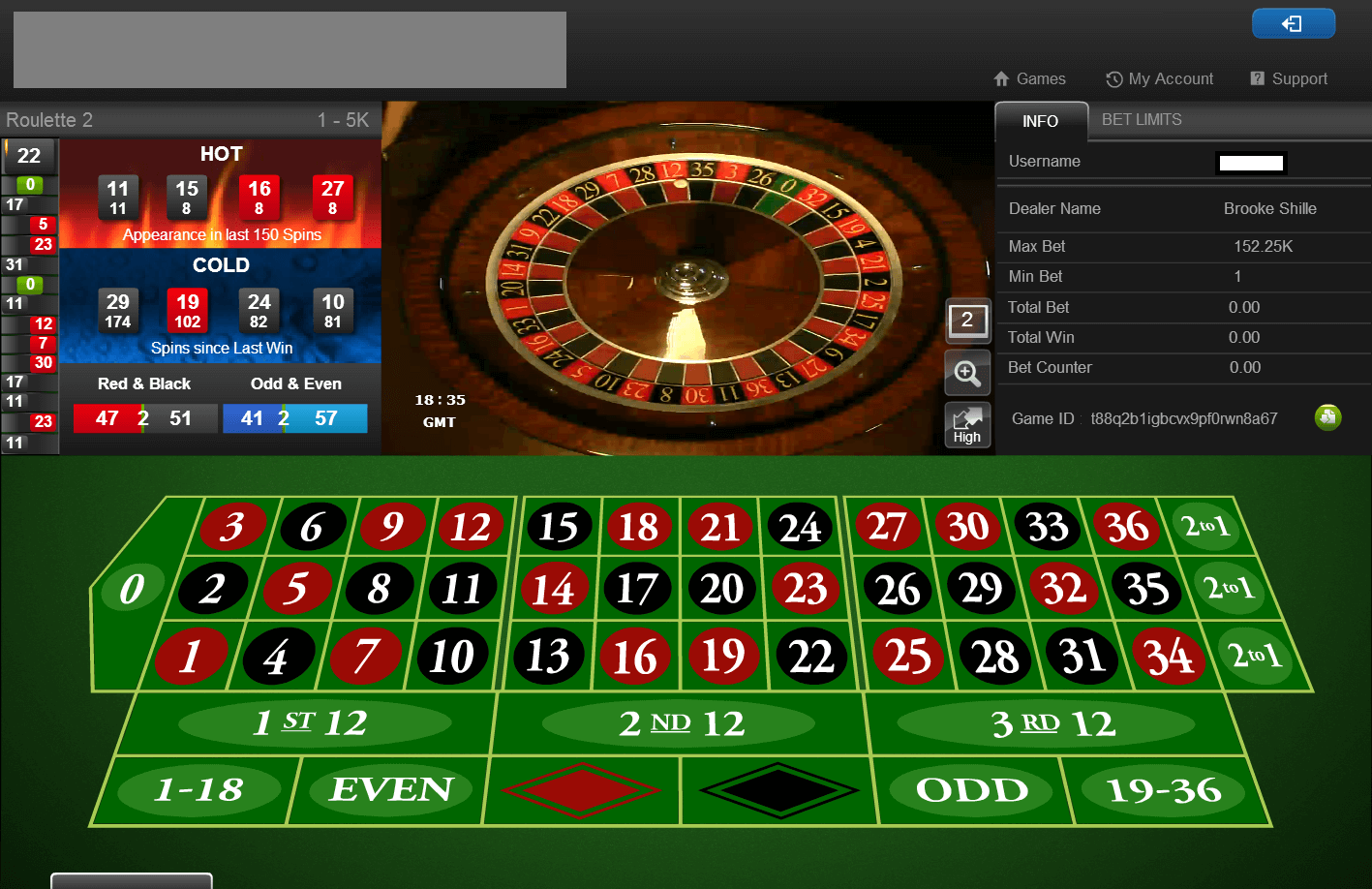 American Roulette Betting